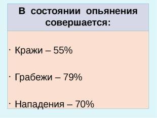 В состоянии опьянения совершается: Кражи – 55% Грабежи – 79% Нападения – 70%