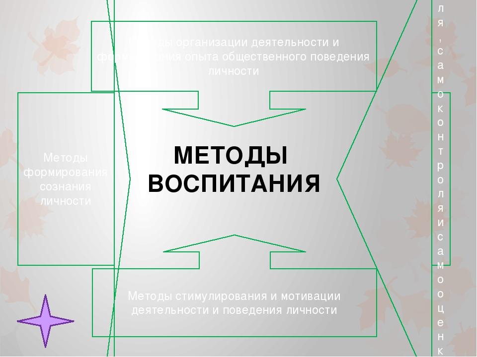 МЕТОДЫ ВОСПИТАНИЯ Методы формирования сознания личности Методы организации де...