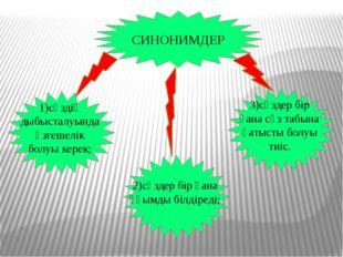 СИНОНИМДЕР 1)сөздің дыбысталуында өзгешелік болуы керек; 3)сөздер бір ғана сө