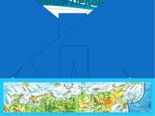 Северный Ледовитый океан Баренцево море Белое море Карское море Море Лаптевых