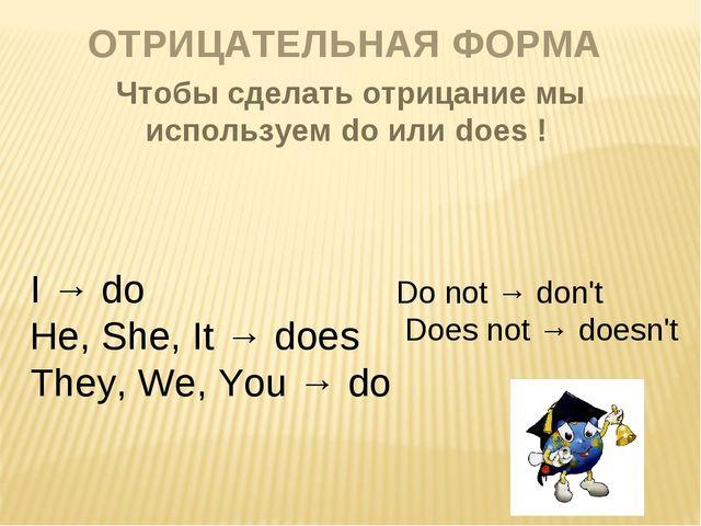 ОТРИЦАТЕЛЬНАЯ ФОРМА Чтобы сделать отрицание мы используем do или does ! I → d...
