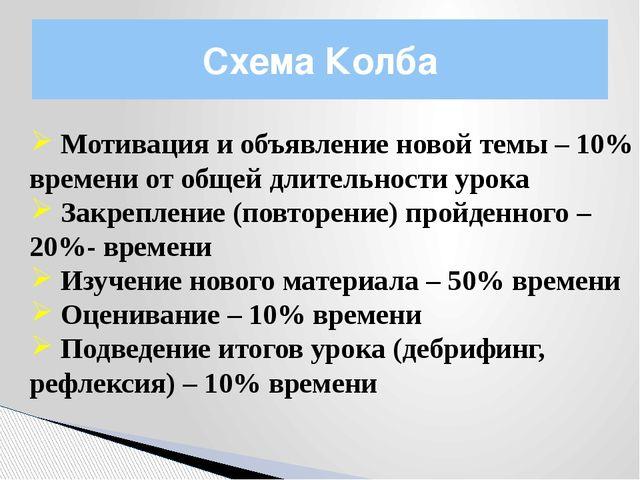 Схема Колба Мотивация и объявление новой темы – 10% времени от общей длительн...
