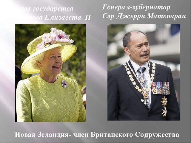 Генерал-губернатор Сэр Джерри Матепараи Глава государства Королева Елизавета...