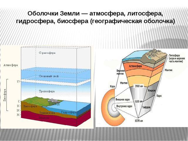 Оболочки Земли— атмосфера, литосфера, гидросфера, биосфера (географическая о...