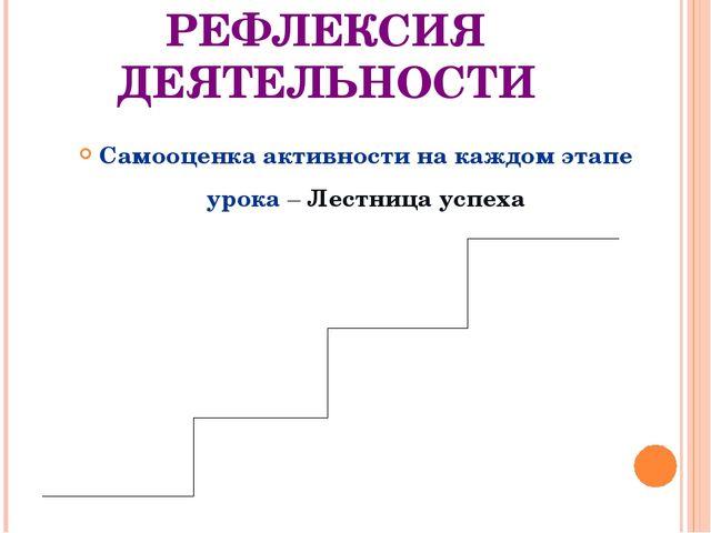 РЕФЛЕКСИЯ ДЕЯТЕЛЬНОСТИ Самооценка активности на каждом этапе урока – Лестница...
