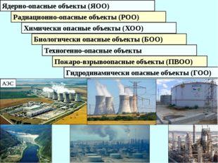 К объектам жизнеобеспечения относятся: 1 Электростанции (ТЭЦ, ГЭС) 2 Электроп