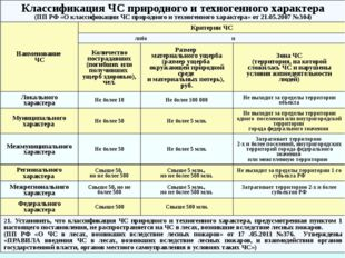 Классификация ЧС природного и техногенного характера (ПП РФ «О классификации