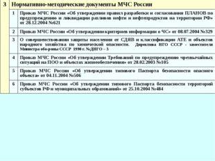 3 Нормативно-методические документы МЧС России 1 Приказ МЧС России «Об утверж