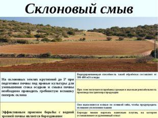 Склоновый смыв На склоновых землях крутизной до 5ºпри подготовке почвы под яр