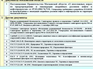 4 Документы Московской области 1 Постановление Правительства Московской облас