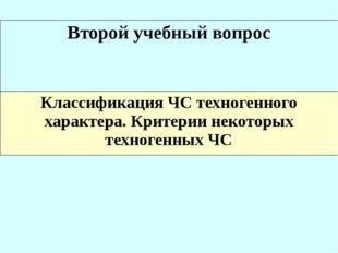 Техногенные ЧС ГОСТ РГОСТ Р22.0.05-94. БЧС.Техногенные ЧС. Термины и определе