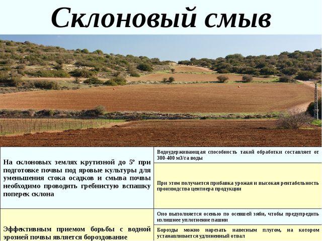 Склоновый смыв На склоновых землях крутизной до 5ºпри подготовке почвы под яр...