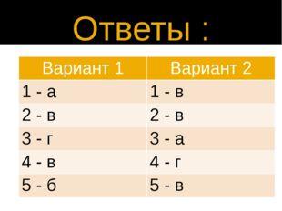 Ответы : Вариант 1 Вариант 2 1 - а 1 - в 2 - в 2 - в 3 - г 3 - а 4 - в 4 - г