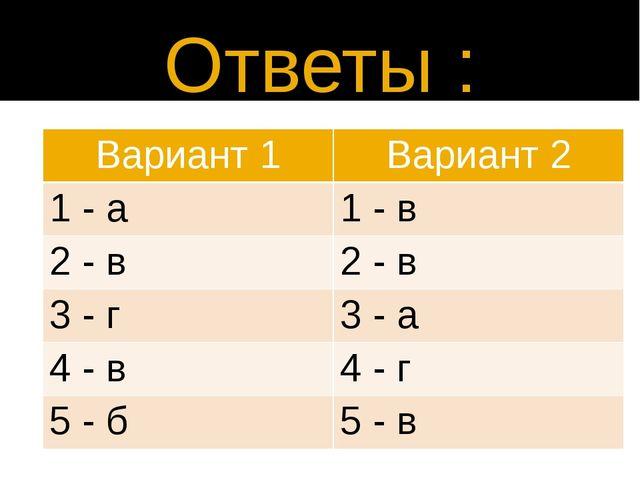 Ответы : Вариант 1 Вариант 2 1 - а 1 - в 2 - в 2 - в 3 - г 3 - а 4 - в 4 - г...