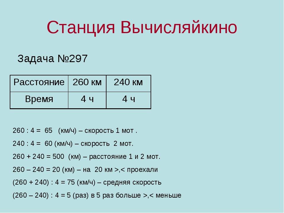 Станция Вычисляйкино Задача №297 260 : 4 = 65 (км/ч) – скорость 1 мот . 240 :...