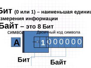 1 Бит (0 или 1) – наименьшая единица измерения информации Байт – это 8 Бит с