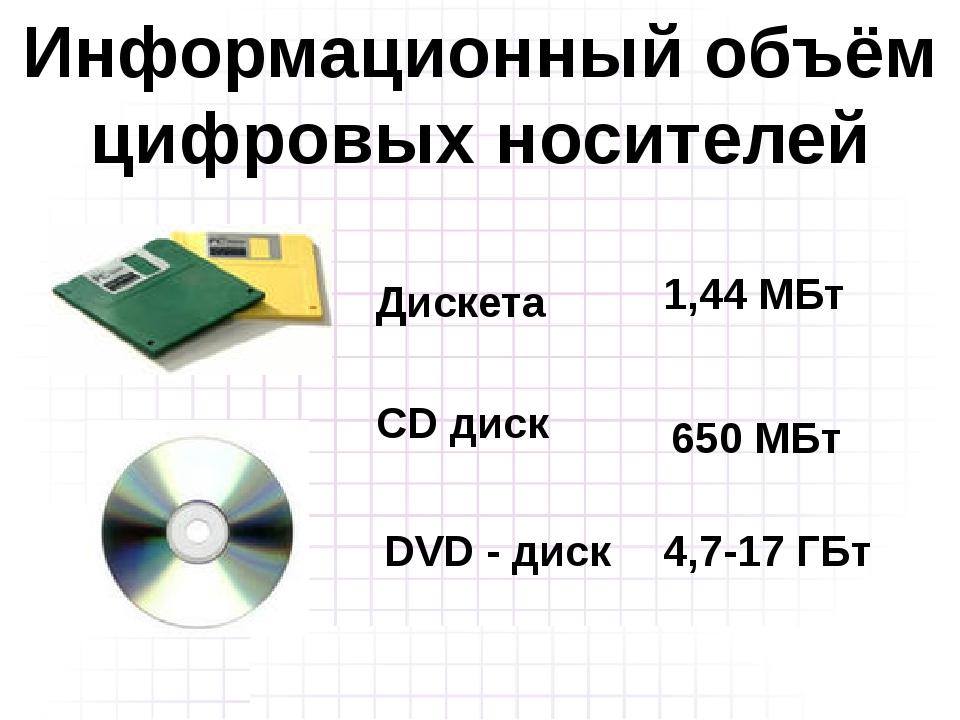 Дискета CD диск 1,44 МБт 650 МБт Информационный объём цифровых носителей DVD...