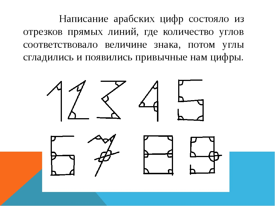 Написание арабских цифр состояло из отрезков прямых линий, где количество уг...