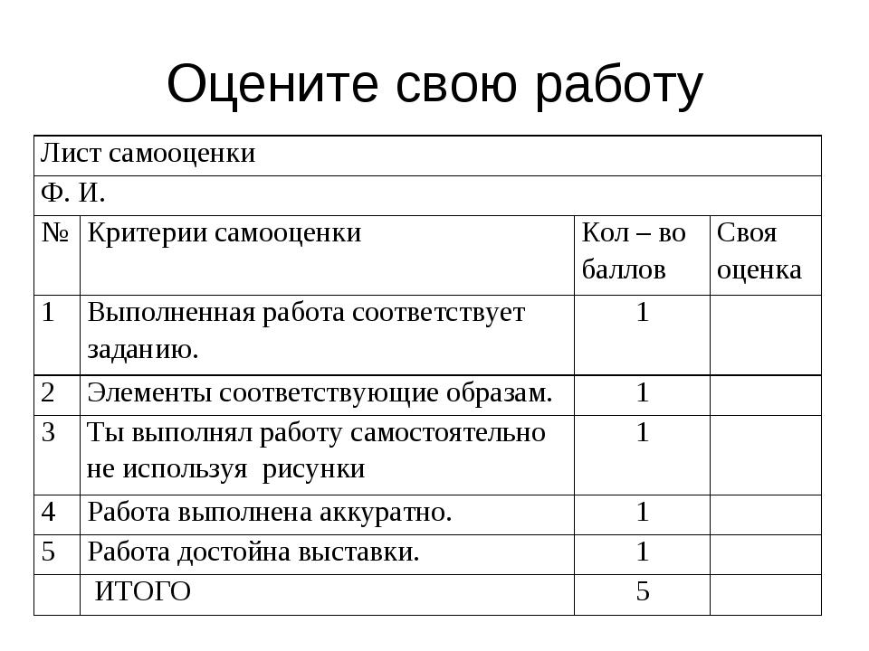 Оцените свою работу Лист самооценки Ф. И. №Критерии самооценкиКол – во ба...