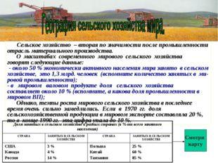 Сельское хозяйство – вторая по значимости после промышленности отрасль матер
