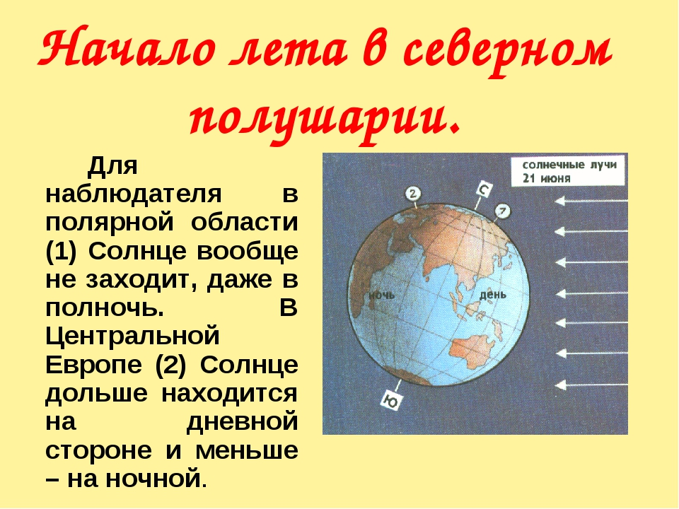 Начало лета в северном полушарии. Для наблюдателя в полярной области (1) Со...