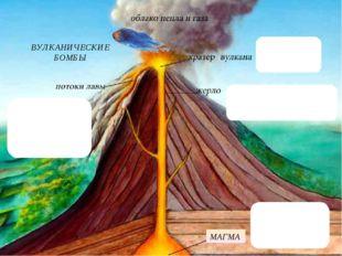МАГМА ВУЛКАНИЧЕСКИЕ БОМБЫ Потоки расплавленных веществ внутри вулкана Разлом