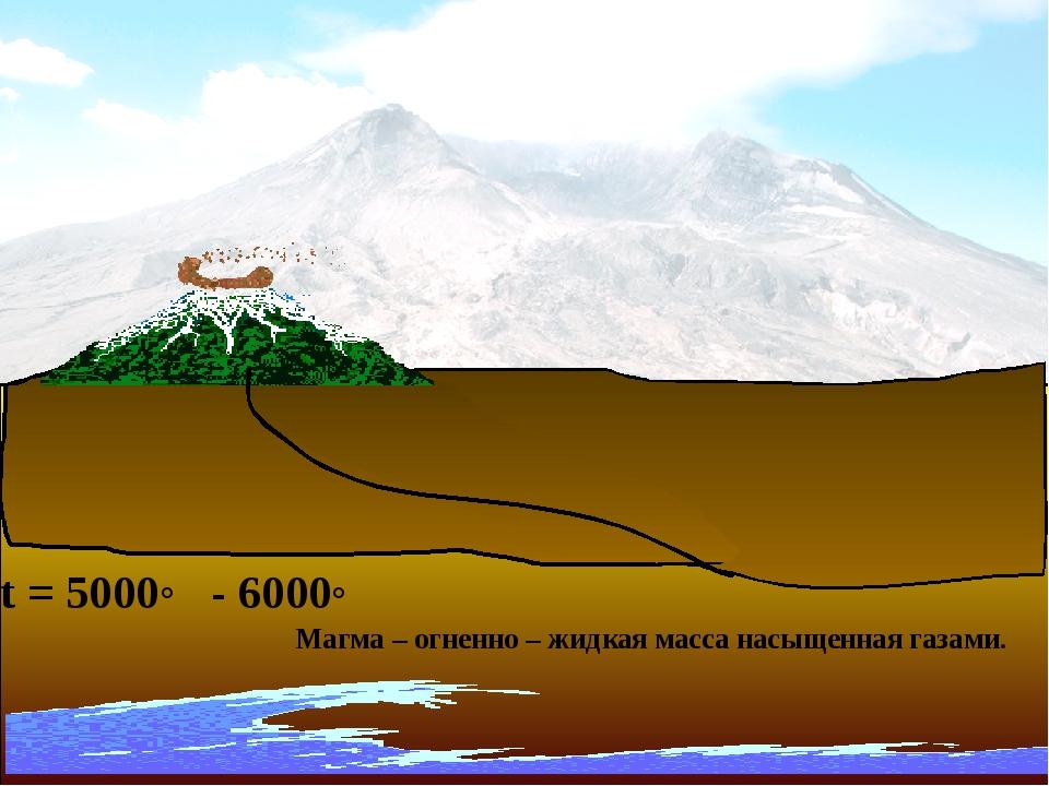Магма – огненно – жидкая масса насыщенная газами. t = 5000◦ - 6000◦
