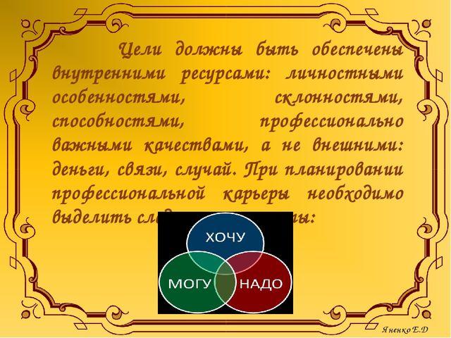 Цели должны быть обеспечены внутренними ресурсами: личностными особенностями...