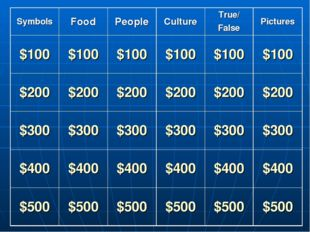 Symbols	Food	People	Culture	True/ False	Pictures $100	$100	$100	$100	$100	$10