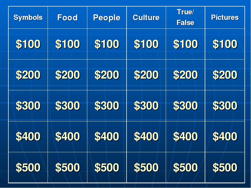 Symbols	Food	People	Culture	True/ False	Pictures $100	$100	$100	$100	$100	$10...