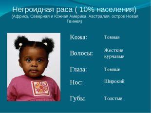 Негроидная раса ( 10% населения) (Африка, Северная и Южная Америка, Австралия