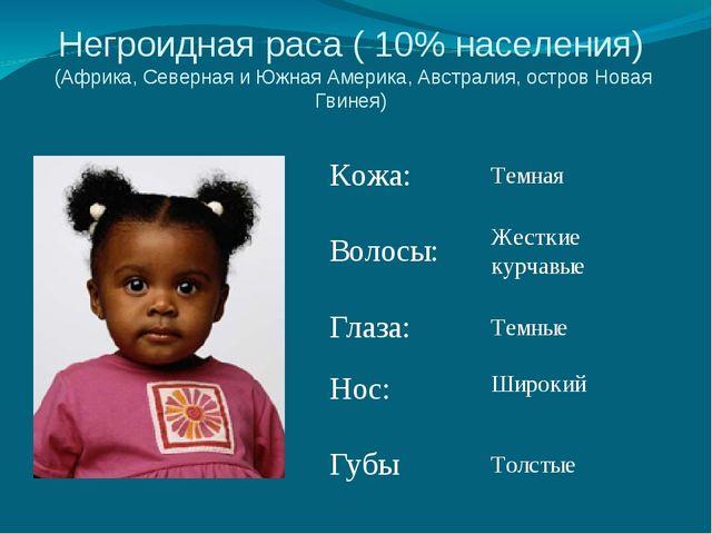 Негроидная раса ( 10% населения) (Африка, Северная и Южная Америка, Австралия...