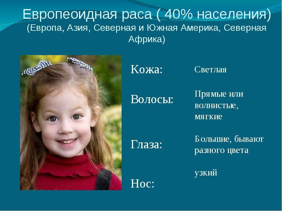 Европеоидная раса ( 40% населения) (Европа, Азия, Северная и Южная Америка, С...