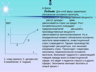 4 фаза Подъем .Для этой фазы характерно обновление основного капитала, Наращ