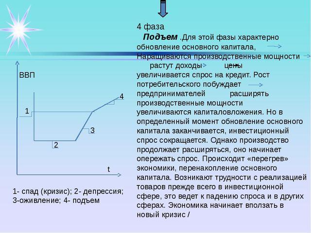 4 фаза Подъем .Для этой фазы характерно обновление основного капитала, Наращ...