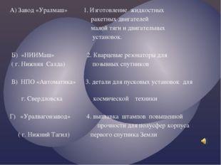 А) Завод «Уралмаш» 1. Изготовление жидкостных ракетных двигателей малой тяги