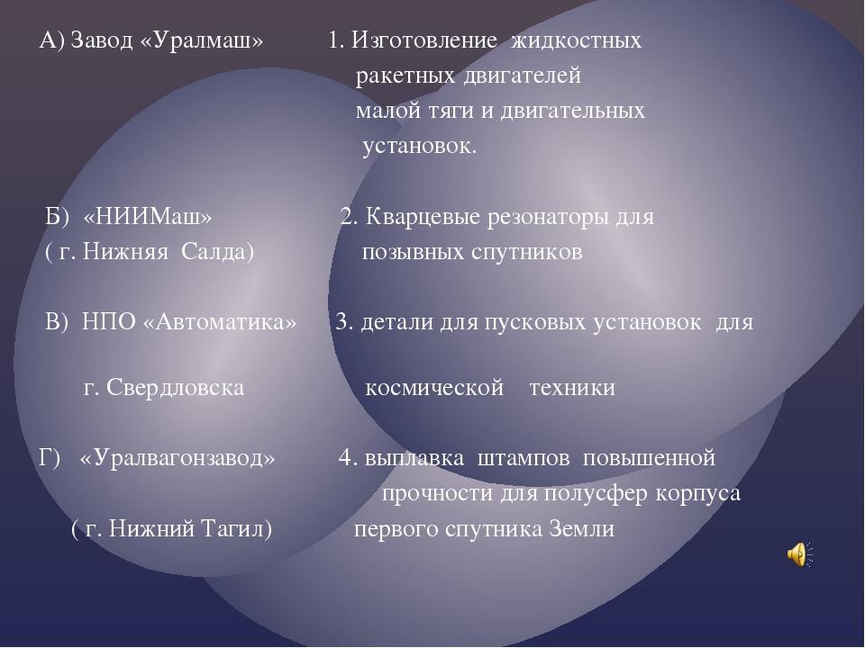 А) Завод «Уралмаш» 1. Изготовление жидкостных ракетных двигателей малой тяги...