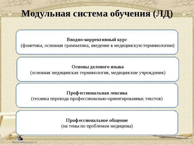 Модульная система обучения (ЛД) Вводно-коррективный курс (фонетика, основная...
