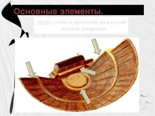 Здание театра состояло из 3 частей Основные элементы. места для зрителей орхе...