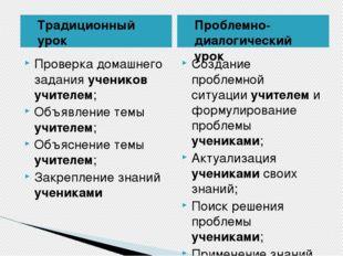 Традиционный урок Проверка домашнего задания учеников учителем; Объявление те