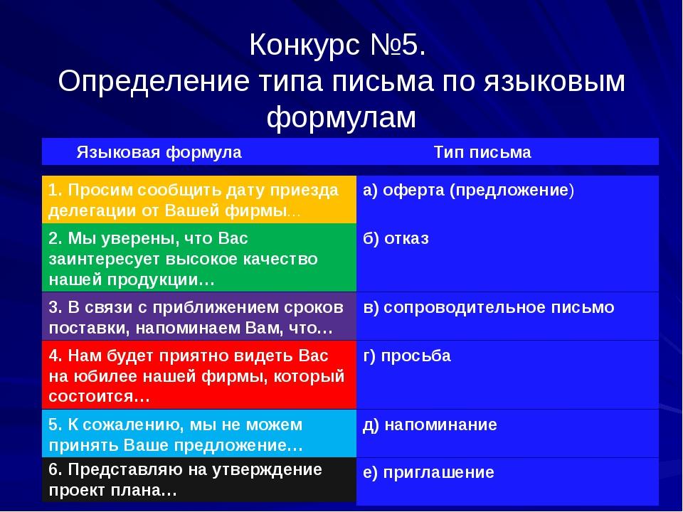 Конкурс №5. Определение типа письма по языковым формулам Языковая формула Тип...