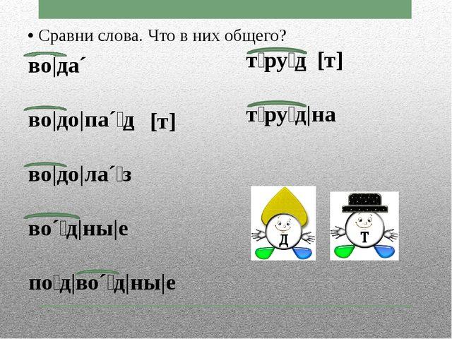 • Сравни слова. Что в них общего? во|да´ во|до|па´⁞д во|до|ла´⁞з во´⁞д|ны|е п...