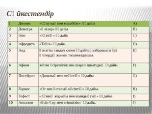 Сәйкестендір 1 Дионис «Сұлулық пен махаббат» құдайы А) 2 Деметра «Өлілер» құд