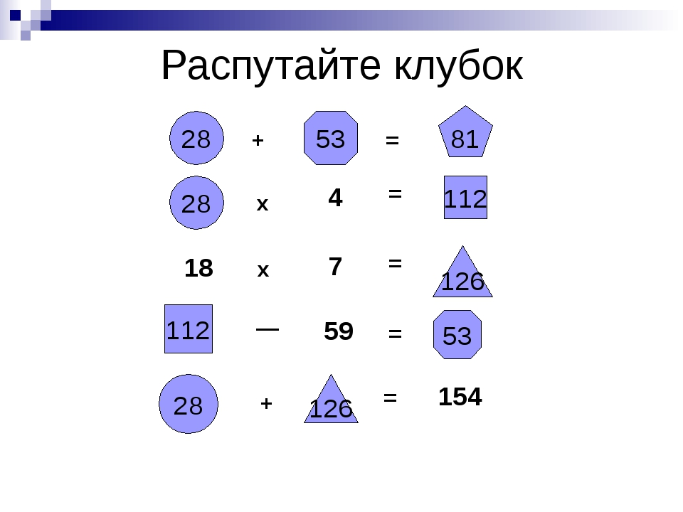 Распутайте клубок 28 + 53 = 81 28 х 4 = 112 18 х 7 = 126 112 — 59 = 53 28 + 1...