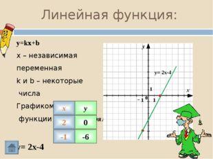 Взаимное расположение графиков Графиком функции y=kx+b, где есть прямая, пара