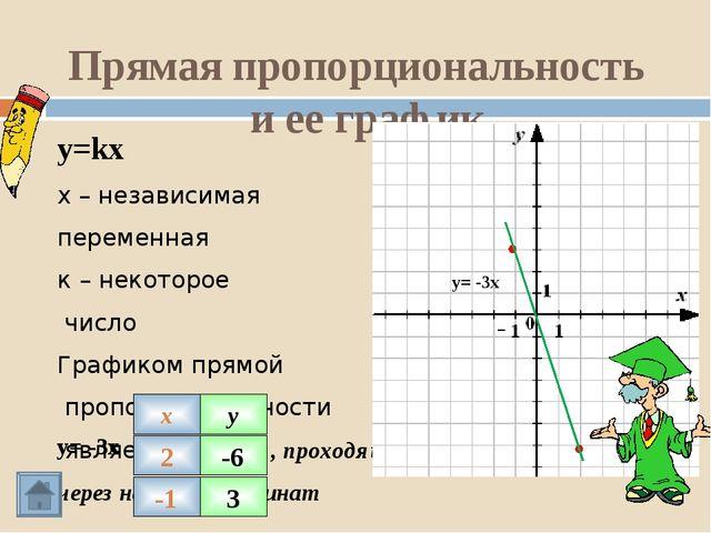Данное выражение задаёт функцию и для любого значения х легко найти величину...