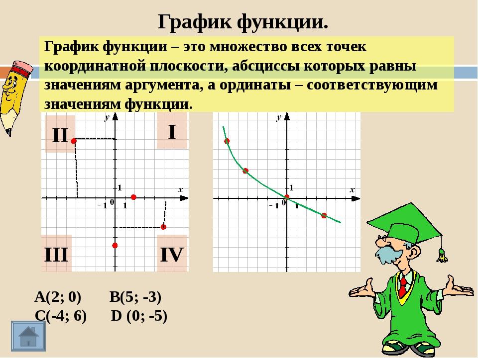 Прямая пропорциональность и ее график y=kx х – независимая переменная к – нек...