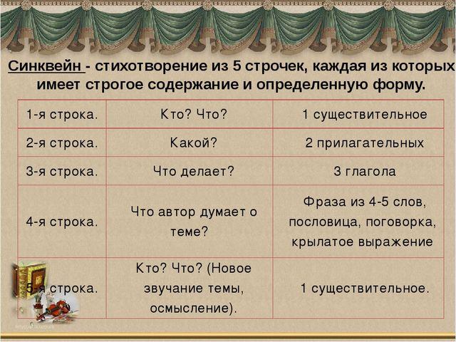 Синквейн - стихотворение из 5 строчек, каждая из которых имеет строгое содерж...