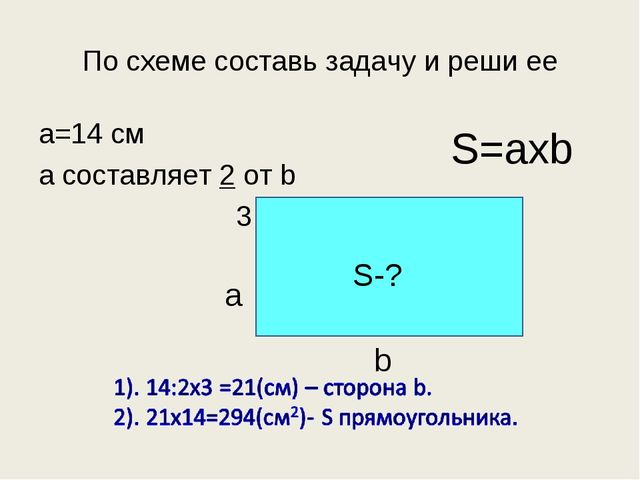 По схеме составь задачу и реши ее a=14 см a составляет 2 от b 3 a b S=axb S-?