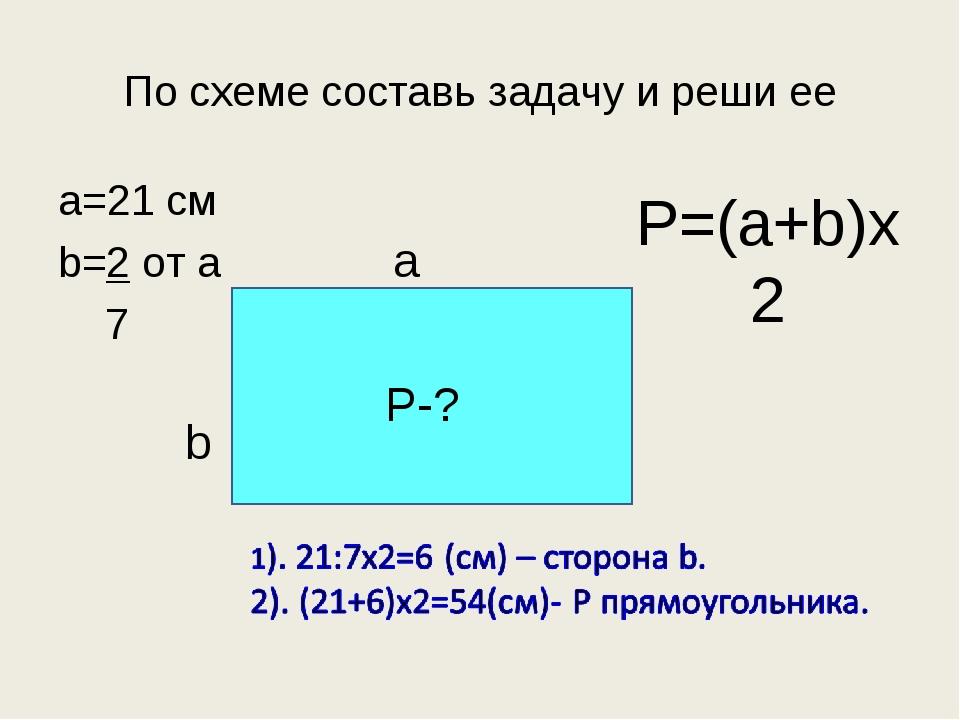 По схеме составь задачу и реши ее a=21 см b=2 от a 7 b a P=(a+b)х2 P-?